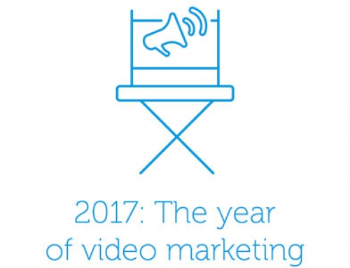2017: The year of video marketing